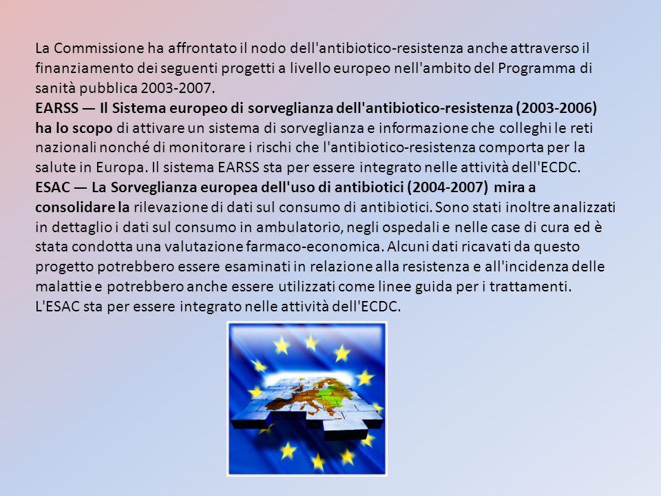 La Commissione ha affrontato il nodo dell antibiotico-resistenza anche attraverso il finanziamento dei seguenti progetti a livello europeo nell ambito del Programma di sanità pubblica 2003-2007.