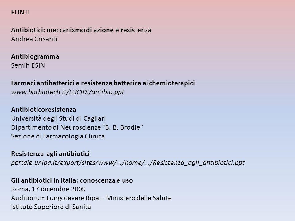 FONTI Antibiotici: meccanismo di azione e resistenza. Andrea Crisanti. Antibiogramma. Semih ESIN.