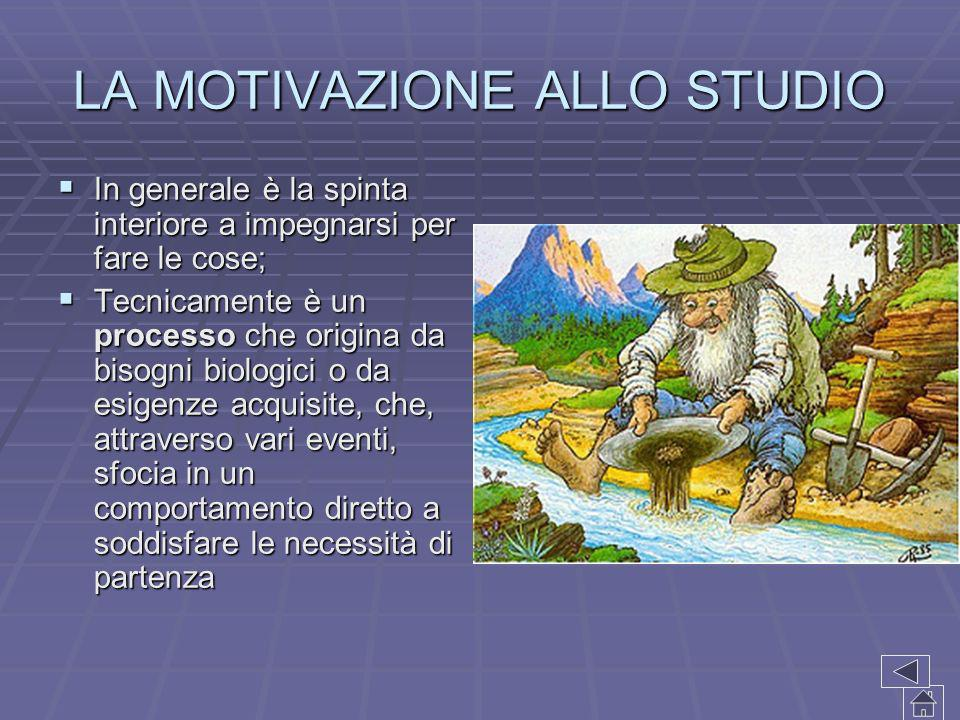 LA MOTIVAZIONE ALLO STUDIO
