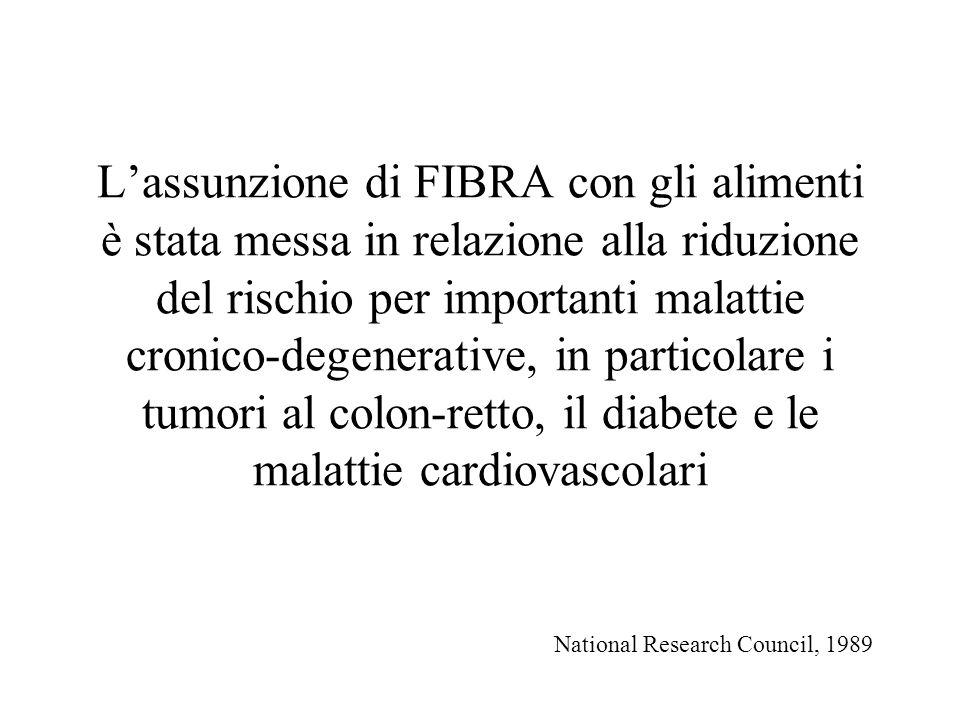 L'assunzione di FIBRA con gli alimenti è stata messa in relazione alla riduzione del rischio per importanti malattie cronico-degenerative, in particolare i tumori al colon-retto, il diabete e le malattie cardiovascolari