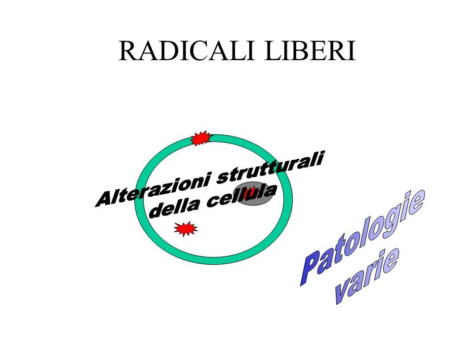 Alterazioni strutturali
