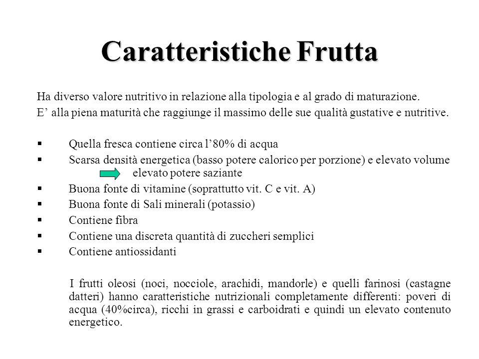 Caratteristiche Frutta