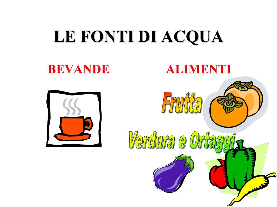 LE FONTI DI ACQUA BEVANDE ALIMENTI Frutta Verdura e Ortaggi