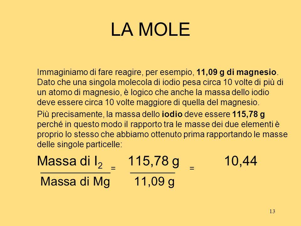 LA MOLE Massa di I2 115,78 g 10,44 ______________= _________ =