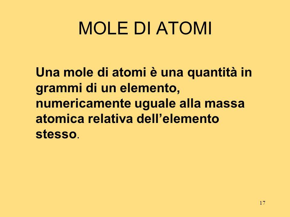 MOLE DI ATOMI Una mole di atomi è una quantità in grammi di un elemento, numericamente uguale alla massa atomica relativa dell'elemento stesso.