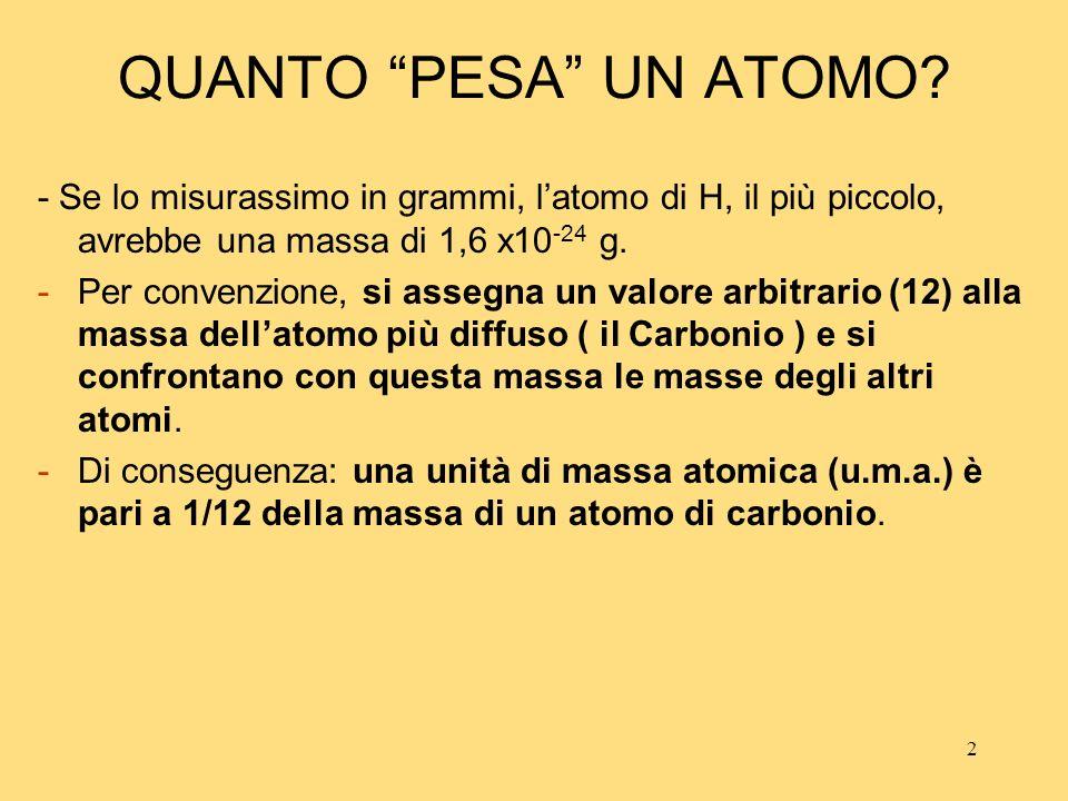 QUANTO PESA UN ATOMO - Se lo misurassimo in grammi, l'atomo di H, il più piccolo, avrebbe una massa di 1,6 x10-24 g.