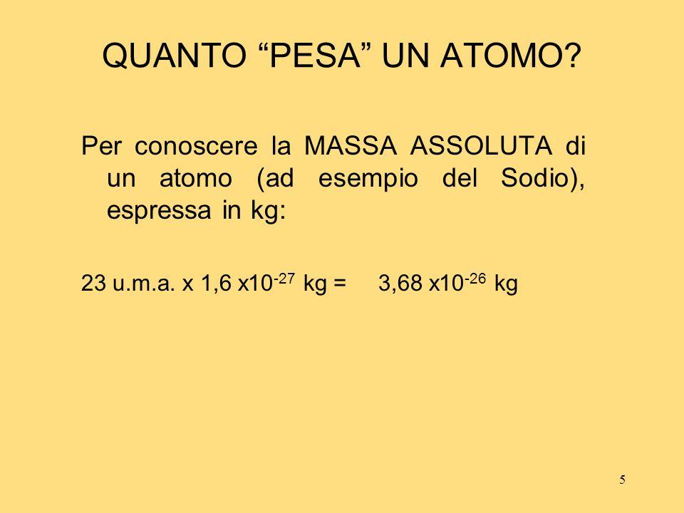 QUANTO PESA UN ATOMO Per conoscere la MASSA ASSOLUTA di un atomo (ad esempio del Sodio), espressa in kg: