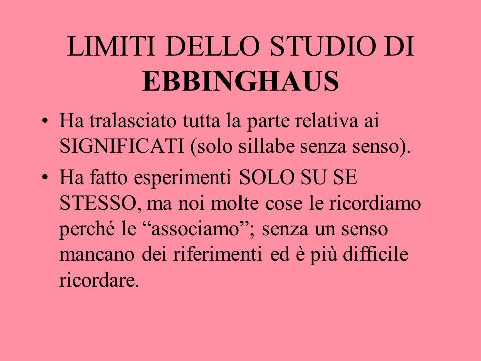 LIMITI DELLO STUDIO DI EBBINGHAUS