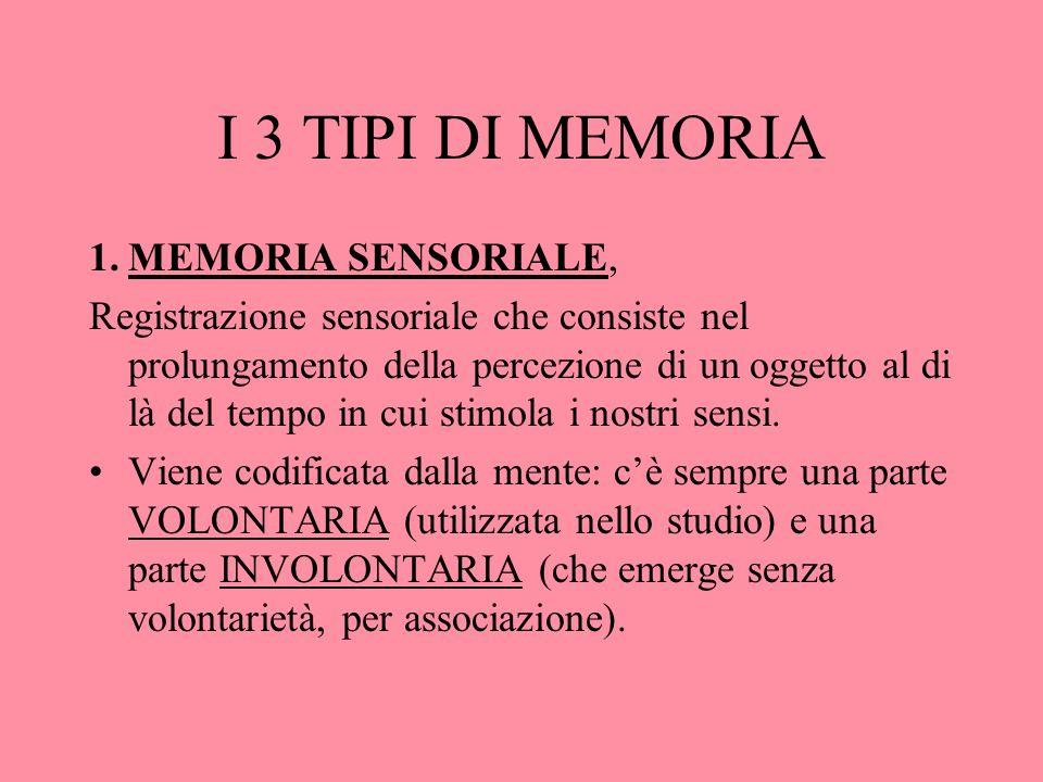 I 3 TIPI DI MEMORIA 1. MEMORIA SENSORIALE,
