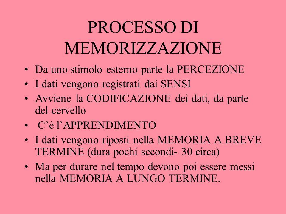 PROCESSO DI MEMORIZZAZIONE