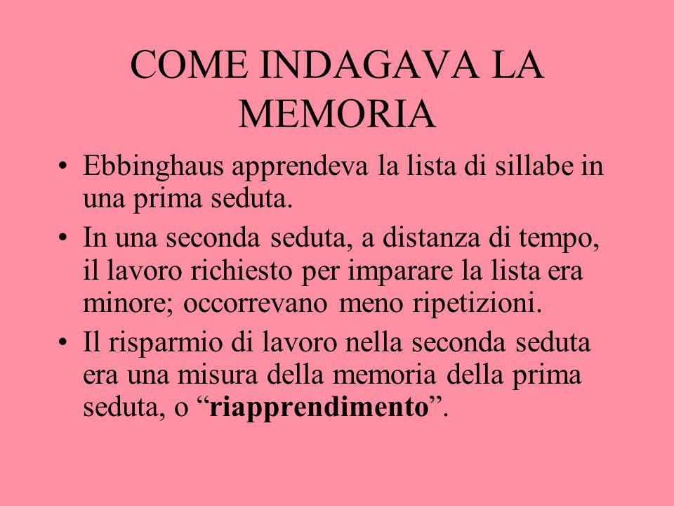 COME INDAGAVA LA MEMORIA