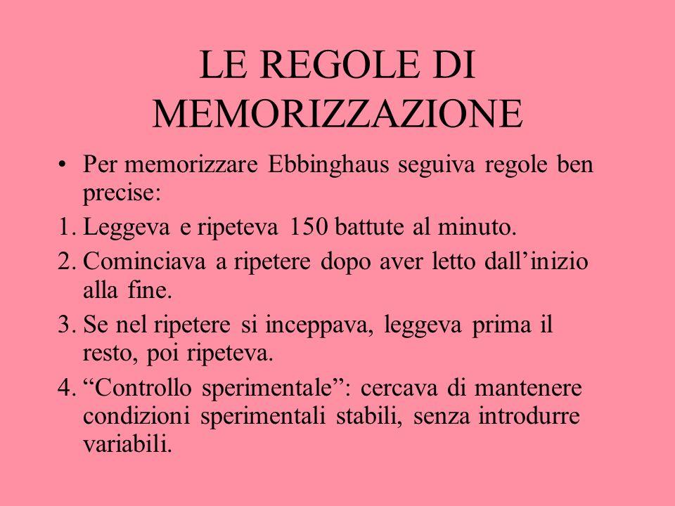 LE REGOLE DI MEMORIZZAZIONE