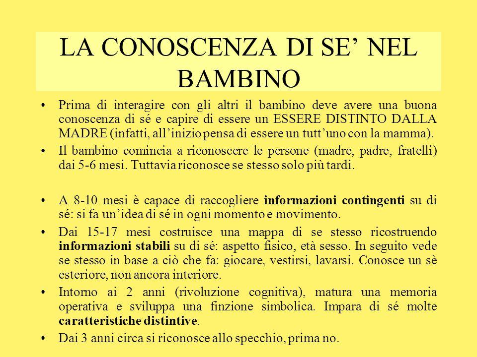 LA CONOSCENZA DI SE' NEL BAMBINO