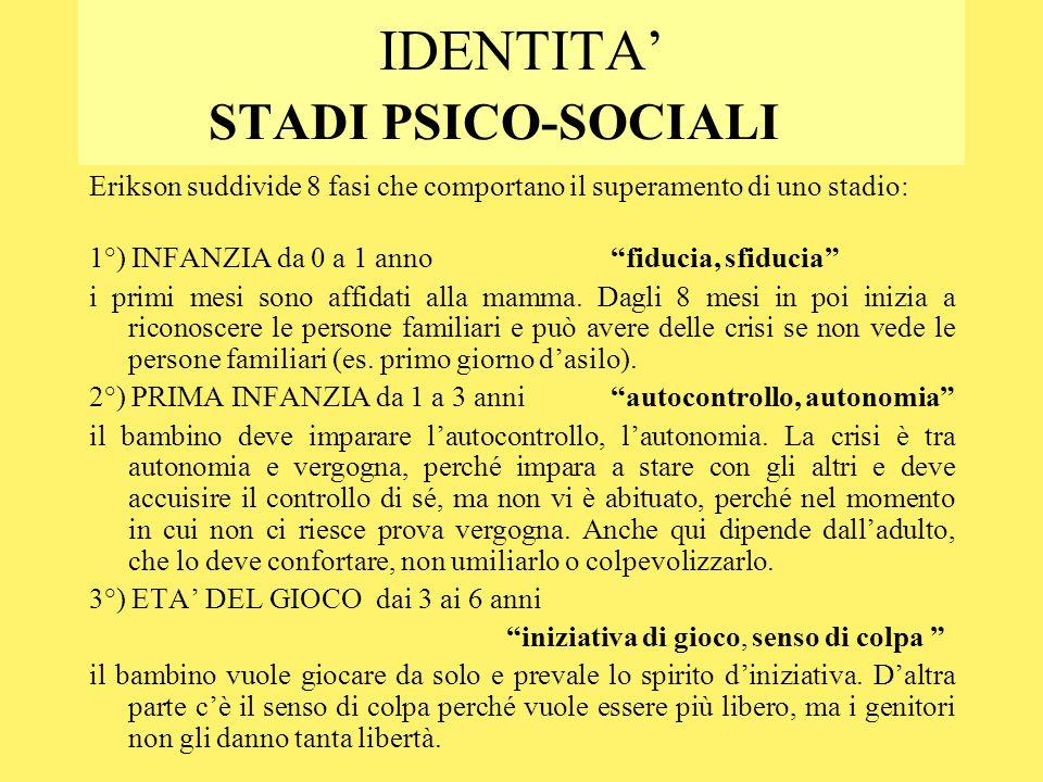 IDENTITA' STADI PSICO-SOCIALI