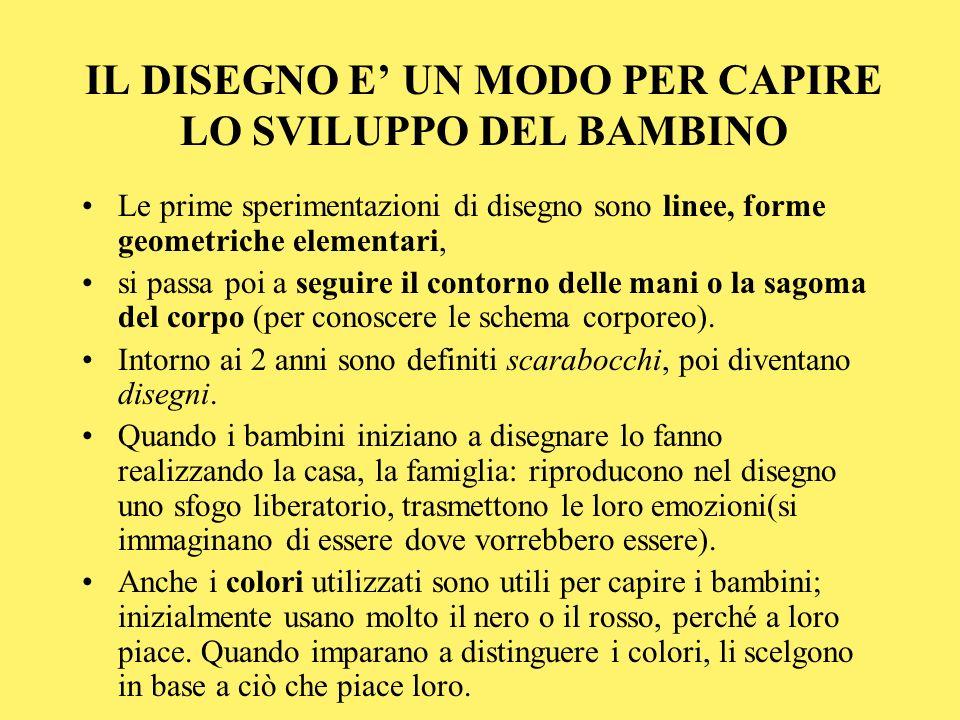 IL DISEGNO E' UN MODO PER CAPIRE LO SVILUPPO DEL BAMBINO