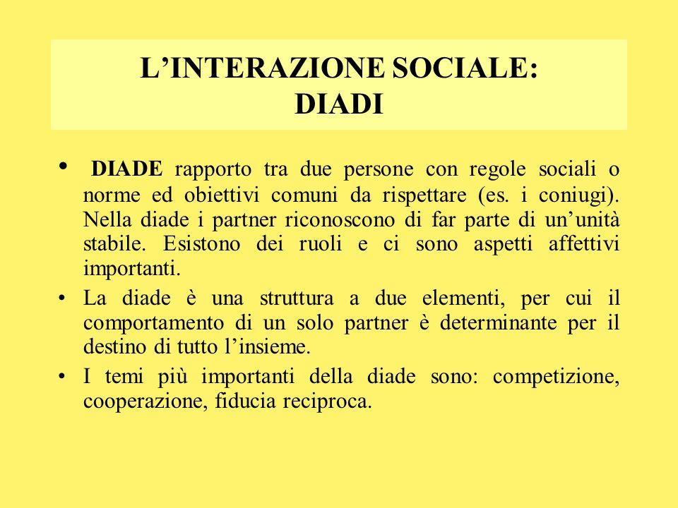 L'INTERAZIONE SOCIALE: DIADI