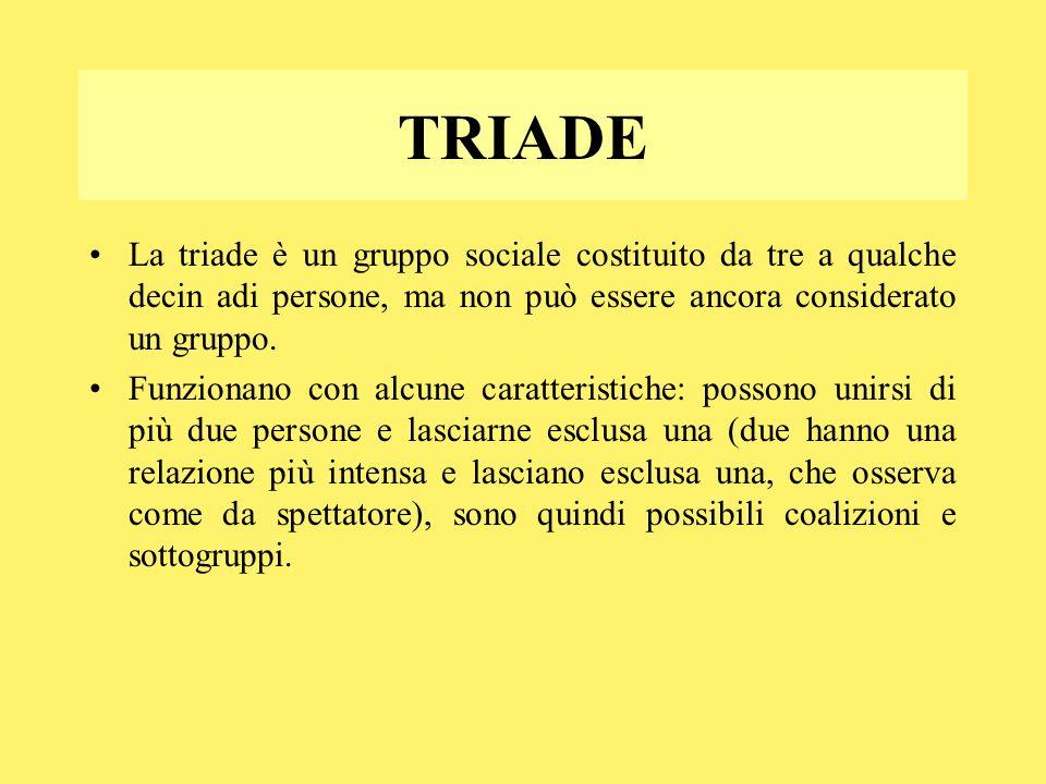 TRIADE La triade è un gruppo sociale costituito da tre a qualche decin adi persone, ma non può essere ancora considerato un gruppo.