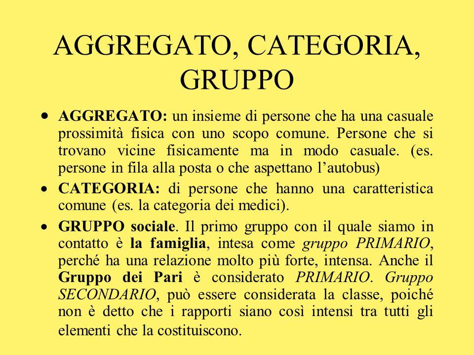 AGGREGATO, CATEGORIA, GRUPPO