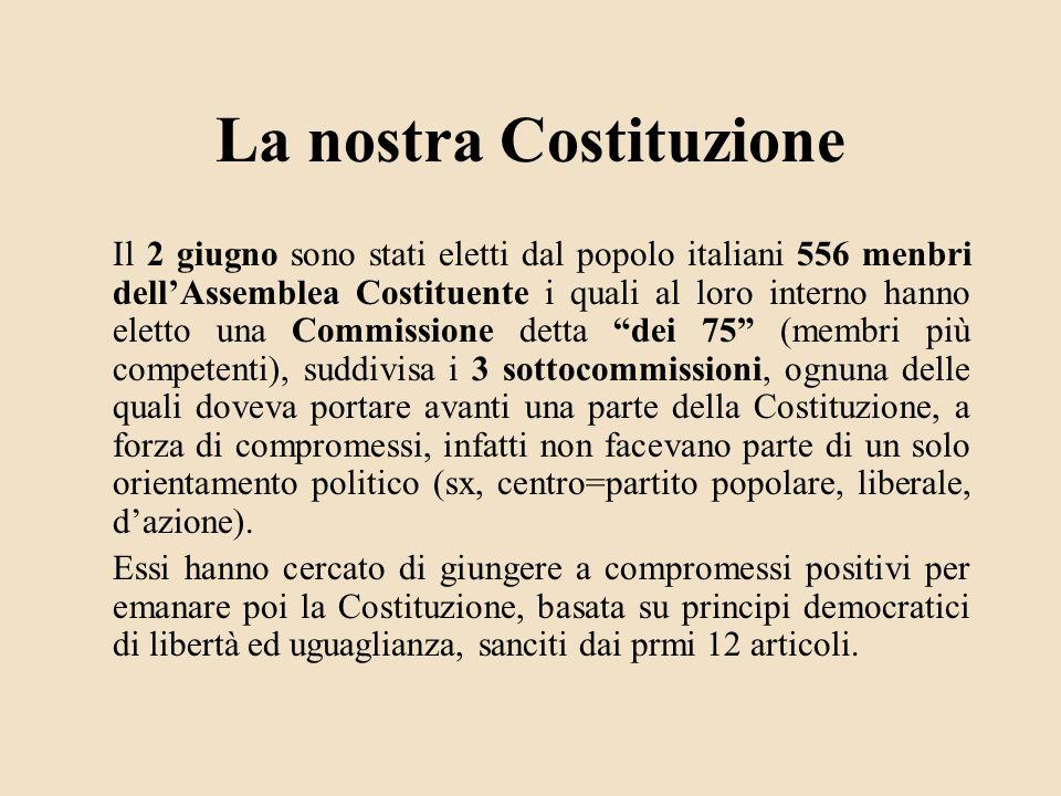La nostra Costituzione