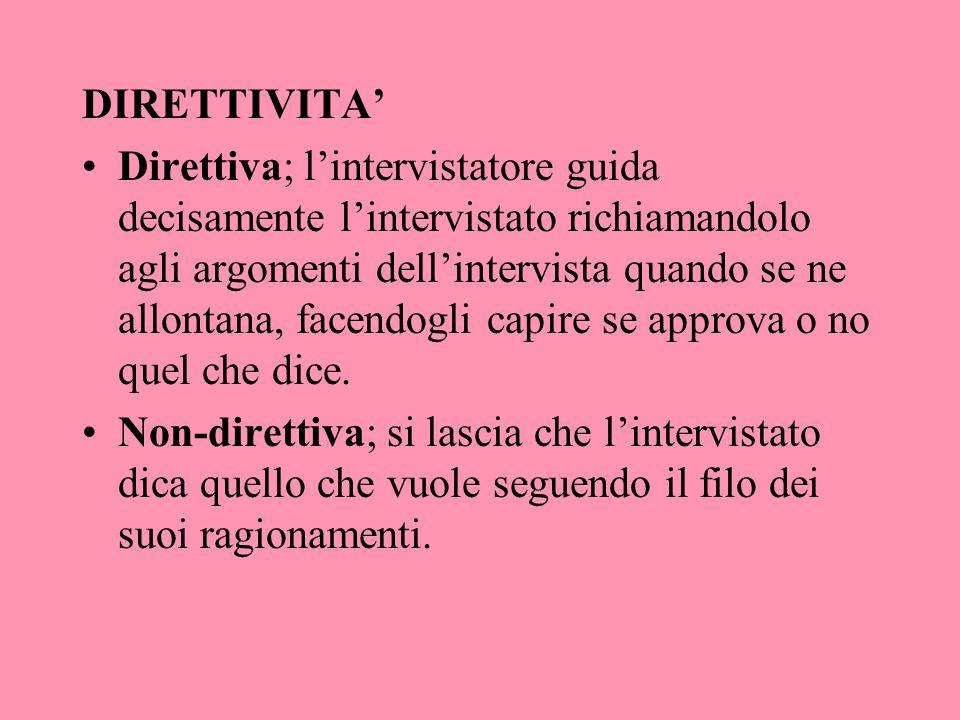 DIRETTIVITA'