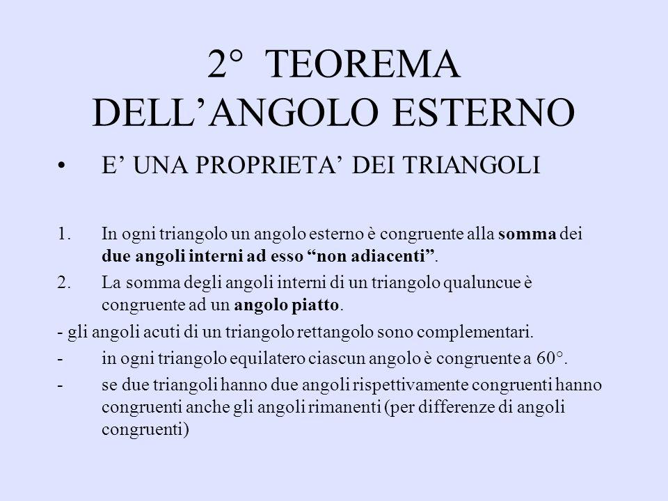 2° TEOREMA DELL'ANGOLO ESTERNO