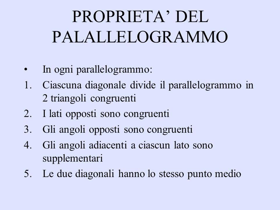 PROPRIETA' DEL PALALLELOGRAMMO