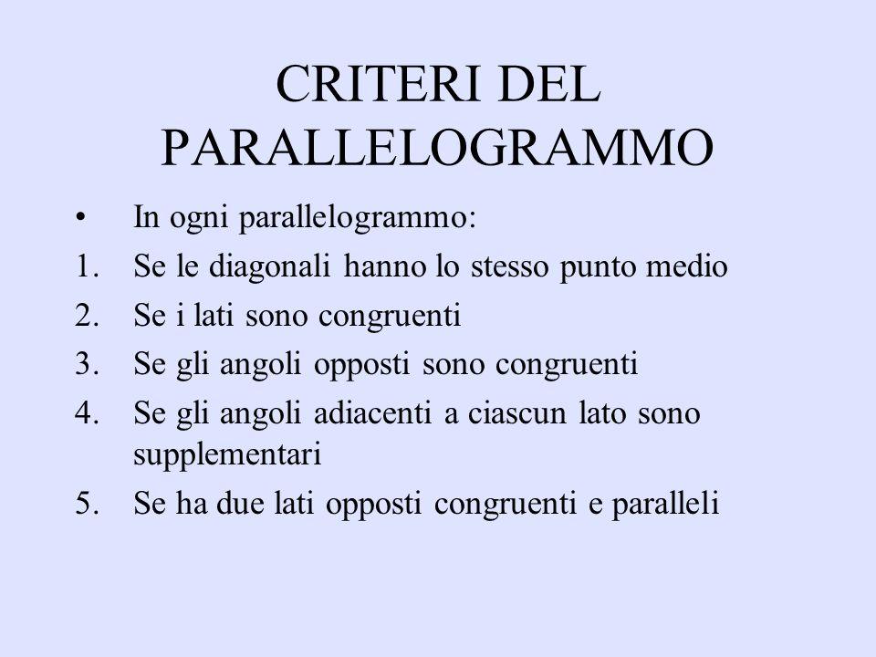 CRITERI DEL PARALLELOGRAMMO