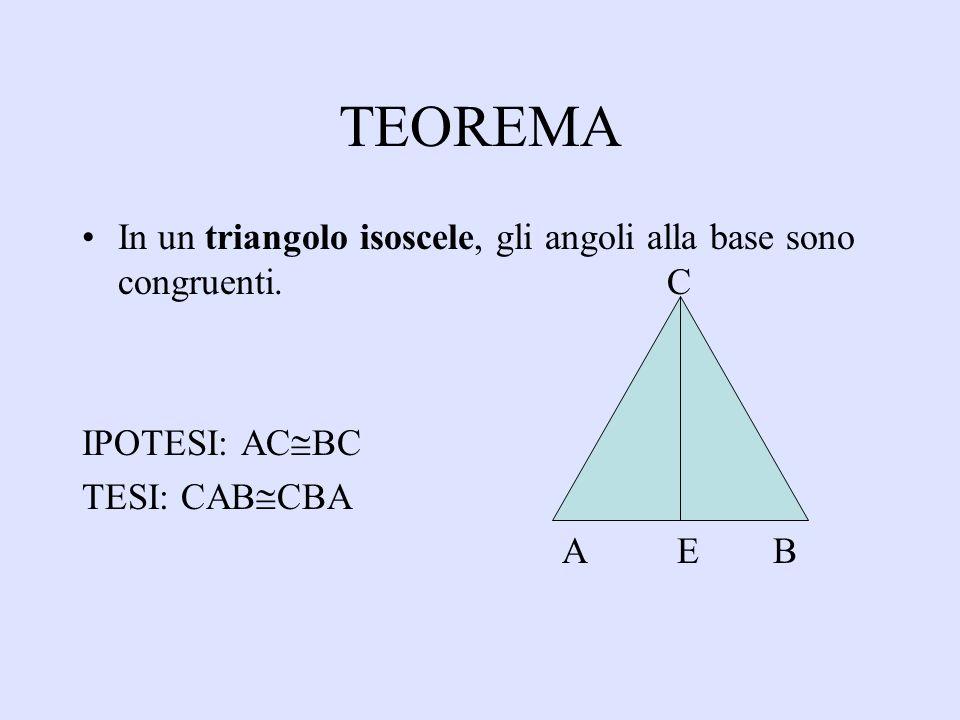 TEOREMA In un triangolo isoscele, gli angoli alla base sono congruenti. C. IPOTESI: ACBC. TESI: CABCBA.