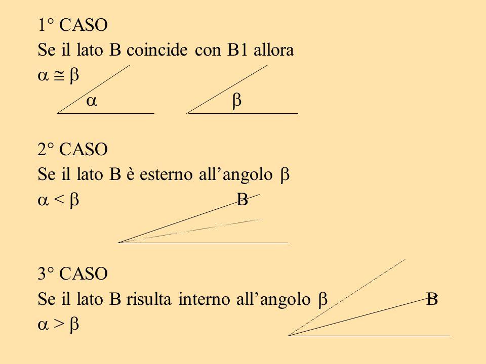 1° CASO Se il lato B coincide con B1 allora.      2° CASO. Se il lato B è esterno all'angolo 