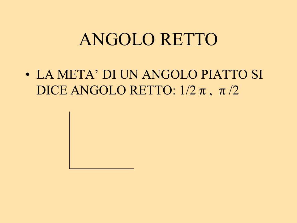 ANGOLO RETTO LA META' DI UN ANGOLO PIATTO SI DICE ANGOLO RETTO: 1/2 π , π /2