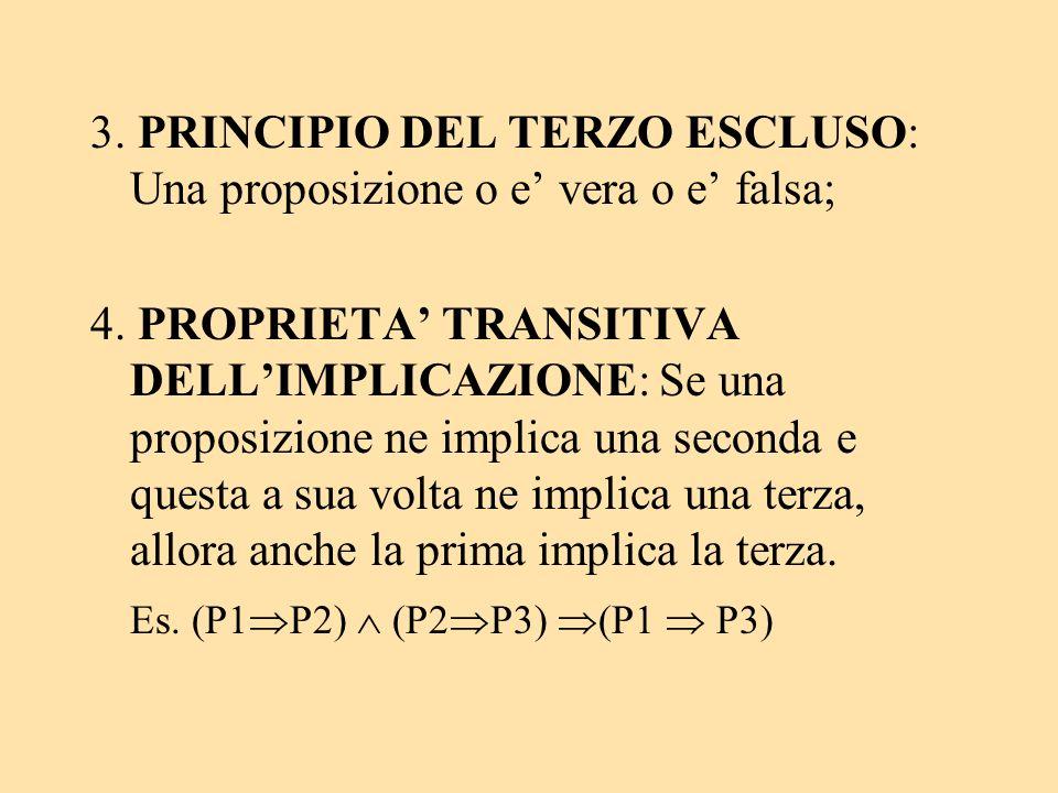 3. PRINCIPIO DEL TERZO ESCLUSO: Una proposizione o e' vera o e' falsa;