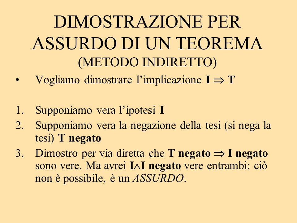DIMOSTRAZIONE PER ASSURDO DI UN TEOREMA (METODO INDIRETTO)