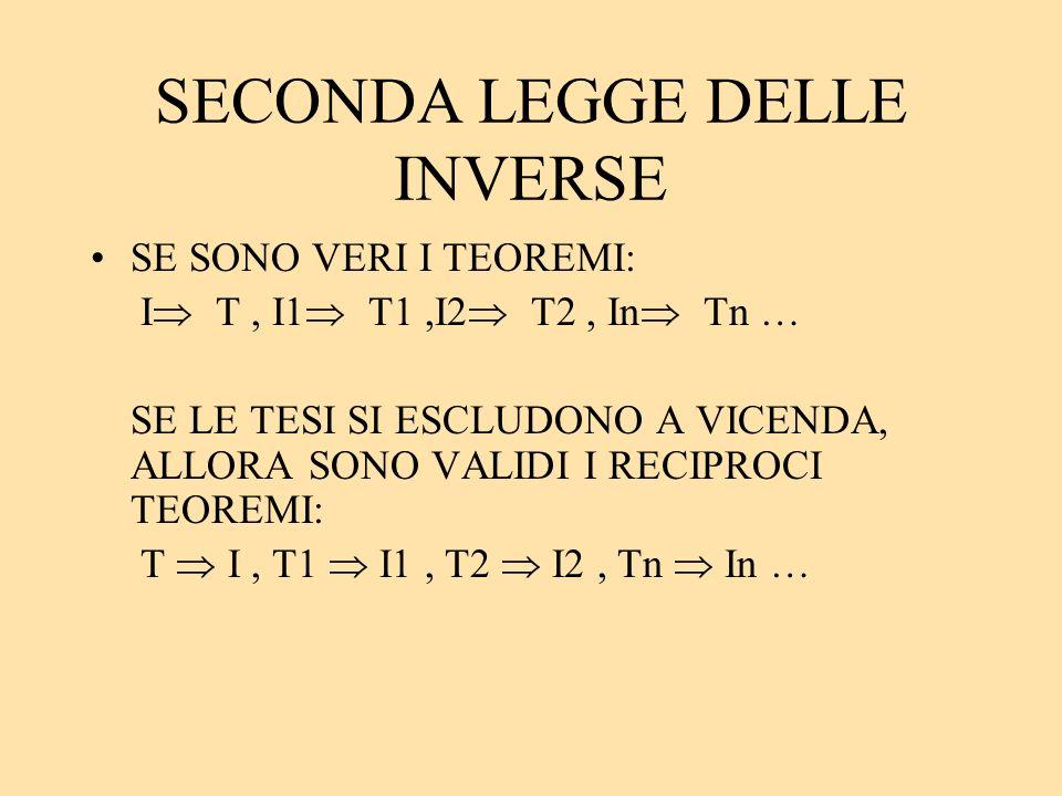 SECONDA LEGGE DELLE INVERSE