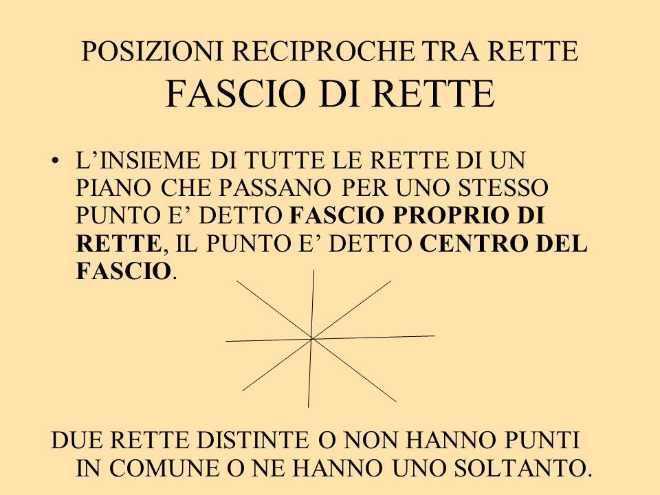 POSIZIONI RECIPROCHE TRA RETTE FASCIO DI RETTE