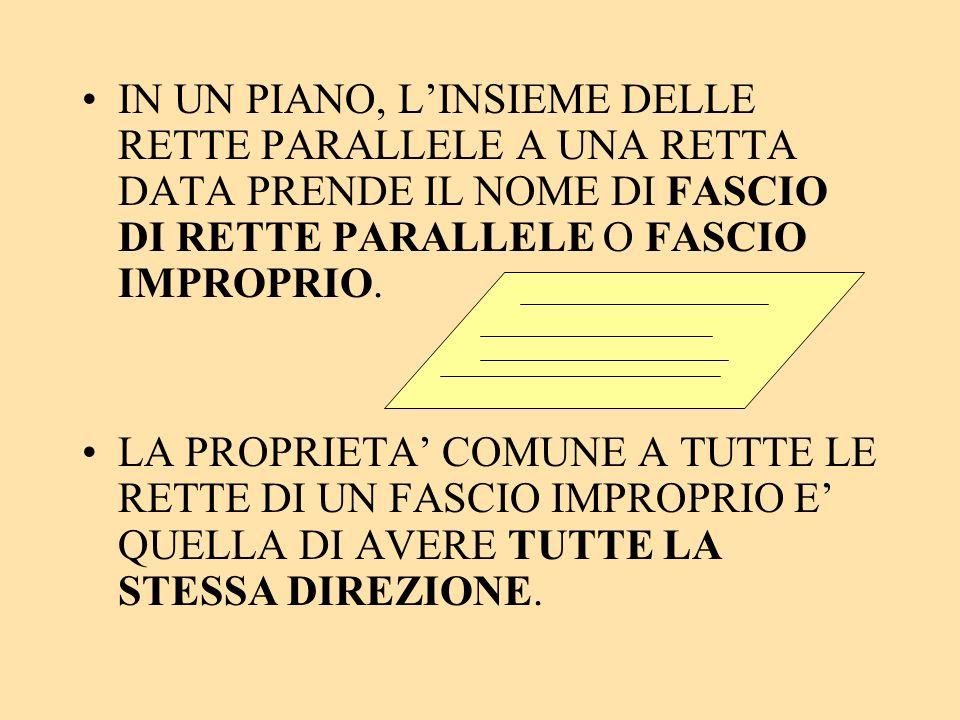 IN UN PIANO, L'INSIEME DELLE RETTE PARALLELE A UNA RETTA DATA PRENDE IL NOME DI FASCIO DI RETTE PARALLELE O FASCIO IMPROPRIO.