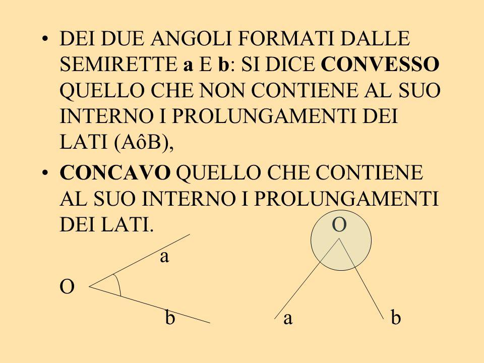 DEI DUE ANGOLI FORMATI DALLE SEMIRETTE a E b: SI DICE CONVESSO QUELLO CHE NON CONTIENE AL SUO INTERNO I PROLUNGAMENTI DEI LATI (AôB),