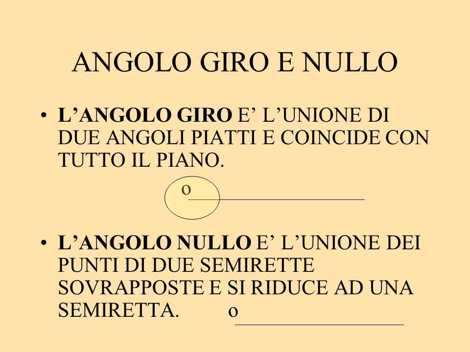 ANGOLO GIRO E NULLO L'ANGOLO GIRO E' L'UNIONE DI DUE ANGOLI PIATTI E COINCIDE CON TUTTO IL PIANO. o.