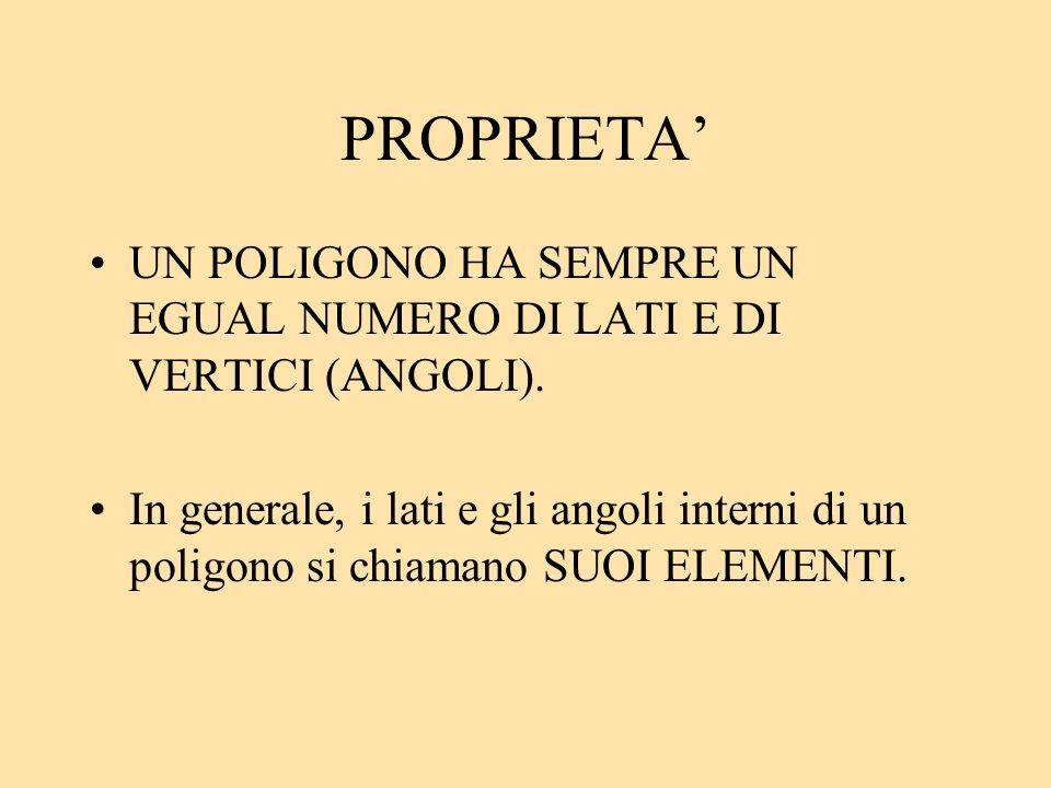 PROPRIETA' UN POLIGONO HA SEMPRE UN EGUAL NUMERO DI LATI E DI VERTICI (ANGOLI).
