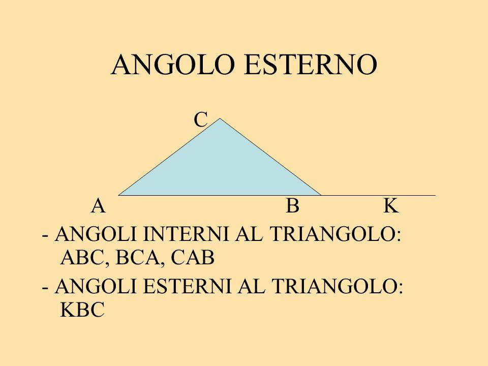 ANGOLO ESTERNO C A B K - ANGOLI INTERNI AL TRIANGOLO: ABC, BCA, CAB