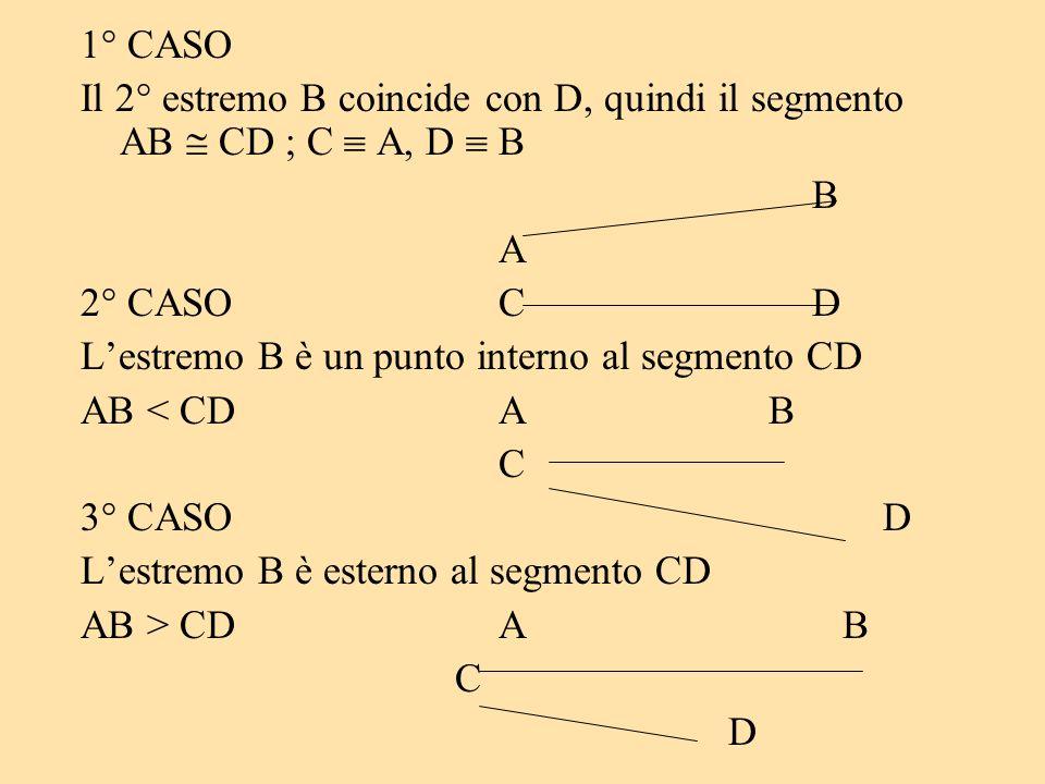 1° CASO Il 2° estremo B coincide con D, quindi il segmento AB  CD ; C  A, D  B. B. A. 2° CASO C D.