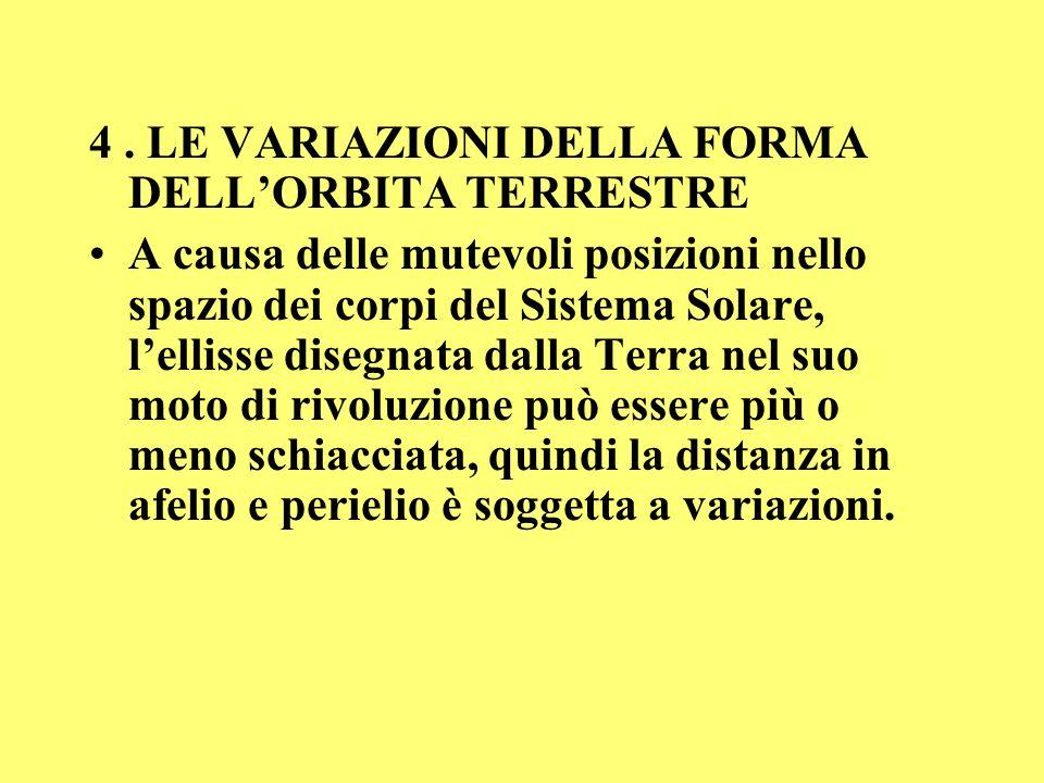 4 . LE VARIAZIONI DELLA FORMA DELL'ORBITA TERRESTRE