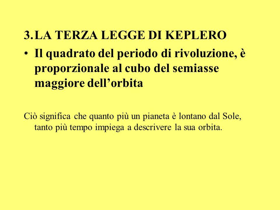 3. LA TERZA LEGGE DI KEPLERO