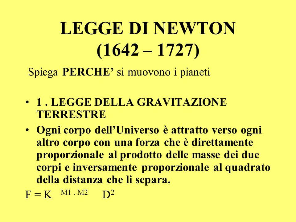 LEGGE DI NEWTON (1642 – 1727) Spiega PERCHE' si muovono i pianeti