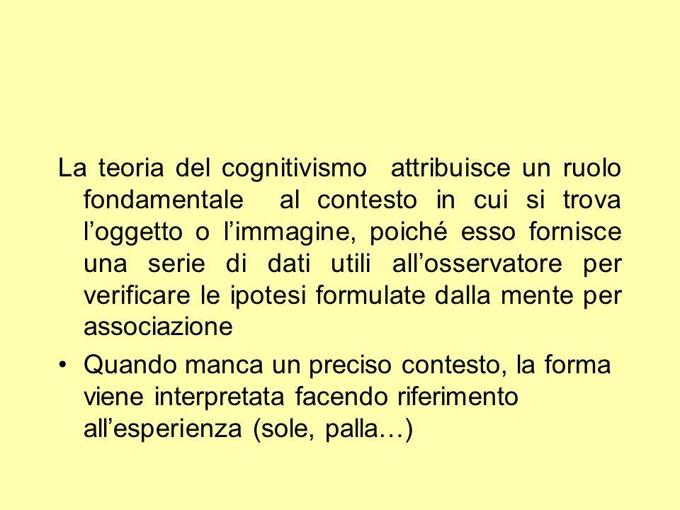 La teoria del cognitivismo attribuisce un ruolo fondamentale al contesto in cui si trova l'oggetto o l'immagine, poiché esso fornisce una serie di dati utili all'osservatore per verificare le ipotesi formulate dalla mente per associazione