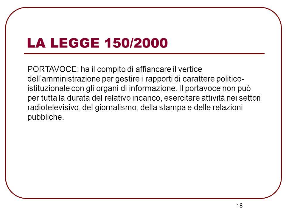 LA LEGGE 150/2000