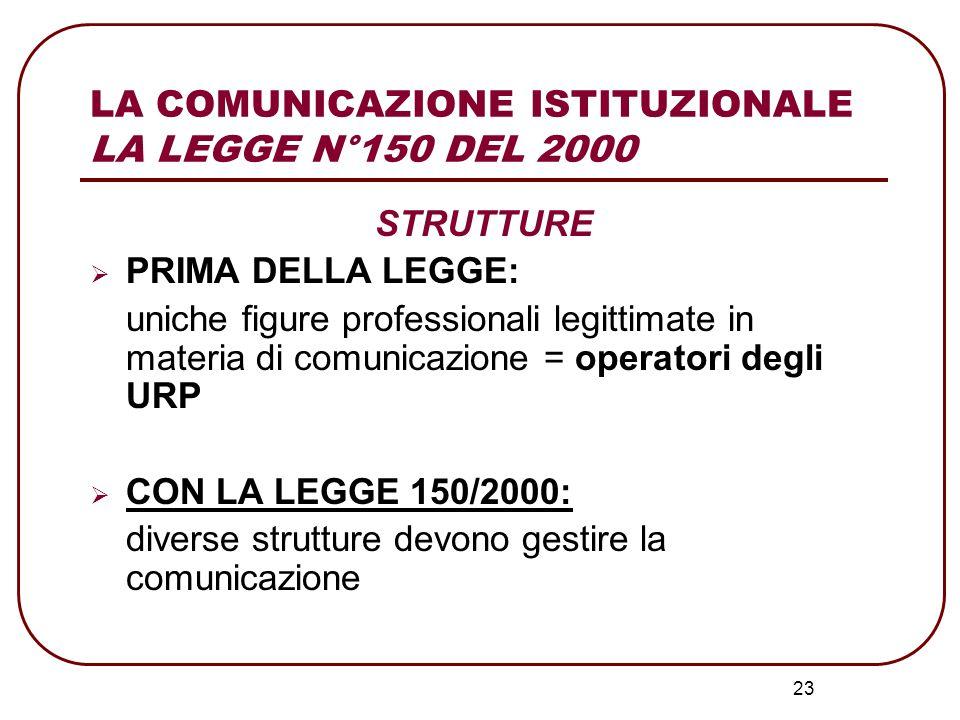 LA COMUNICAZIONE ISTITUZIONALE LA LEGGE N°150 DEL 2000
