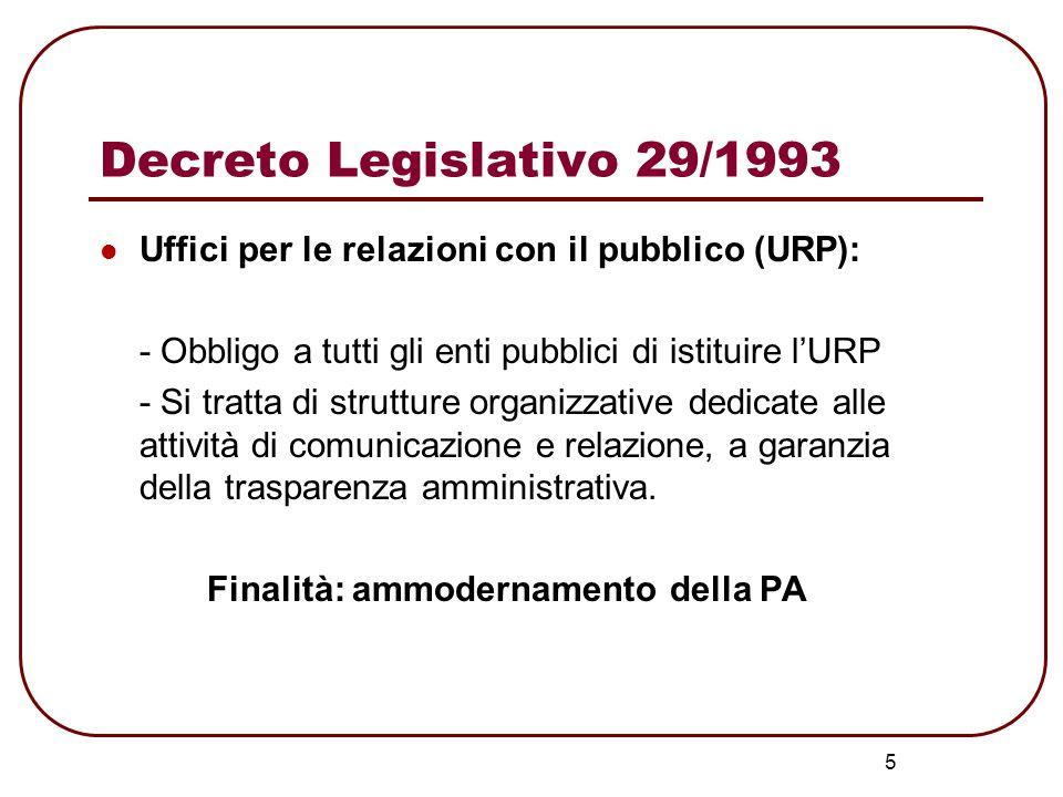 Decreto Legislativo 29/1993 Uffici per le relazioni con il pubblico (URP): - Obbligo a tutti gli enti pubblici di istituire l'URP.