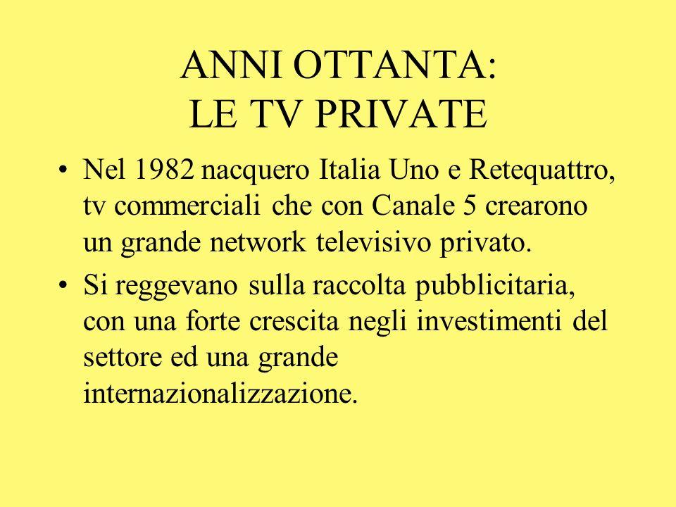 ANNI OTTANTA: LE TV PRIVATE