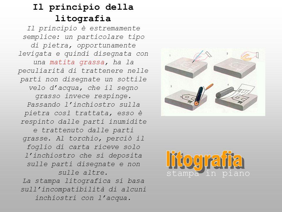 Il principio della litografia