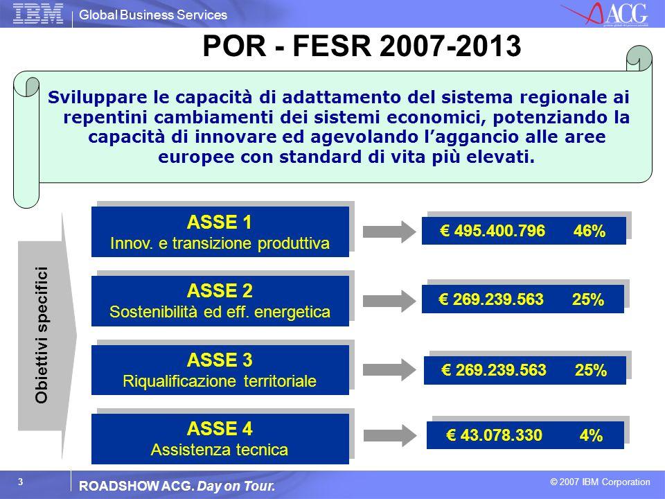 POR - FESR 2007-2013 ASSE 1 ASSE 2 ASSE 3 ASSE 4